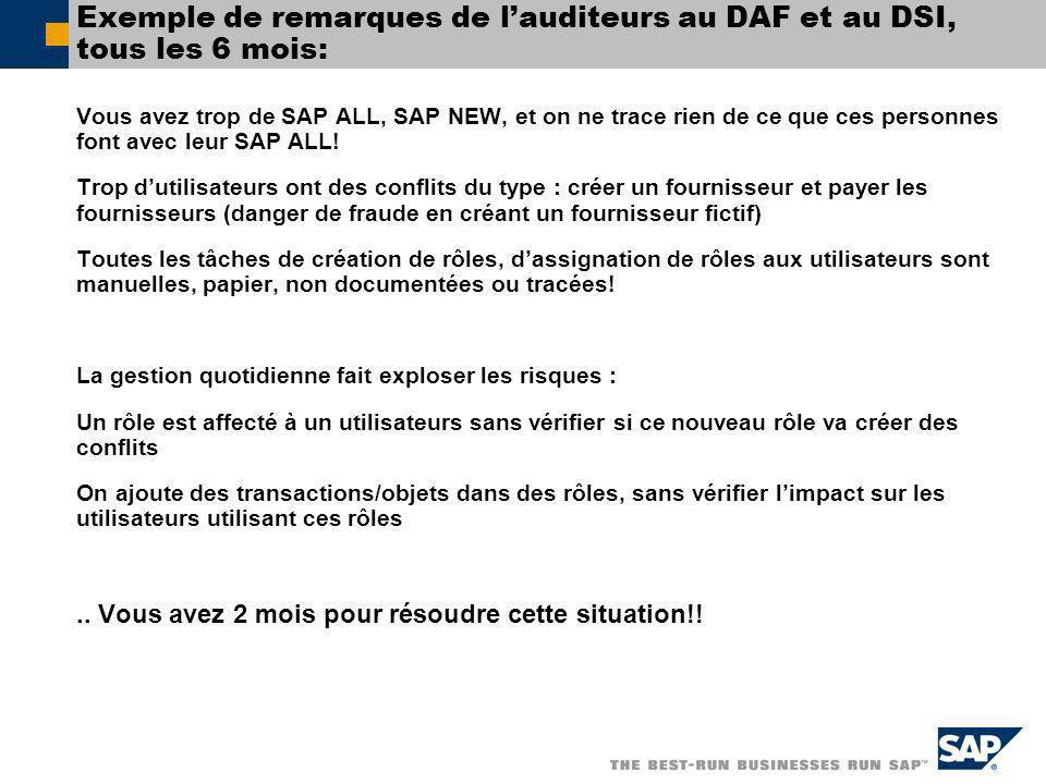 Exemple de remarques de lauditeurs au DAF et au DSI, tous les 6 mois: Vous avez trop de SAP ALL, SAP NEW, et on ne trace rien de ce que ces personnes