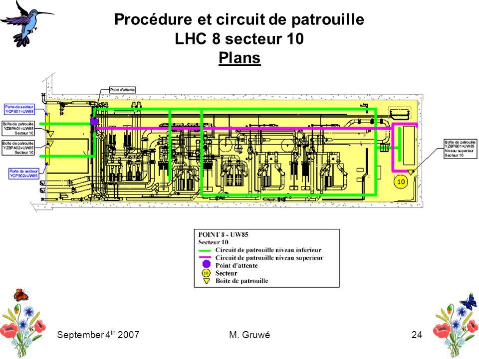September 4 th 2007M. Gruwé24 Procédure et circuit de patrouille LHC 8 secteur 10 Plans