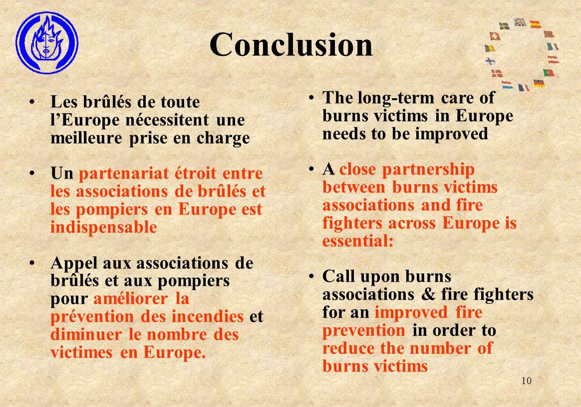 10 Conclusion Les brûlés de toute lEurope nécessitent une meilleure prise en charge Un partenariat étroit entre les associations de brûlés et les pompiers en Europe est indispensable Appel aux associations de brûlés et aux pompiers pour améliorer la prévention des incendies et diminuer le nombre des victimes en Europe.