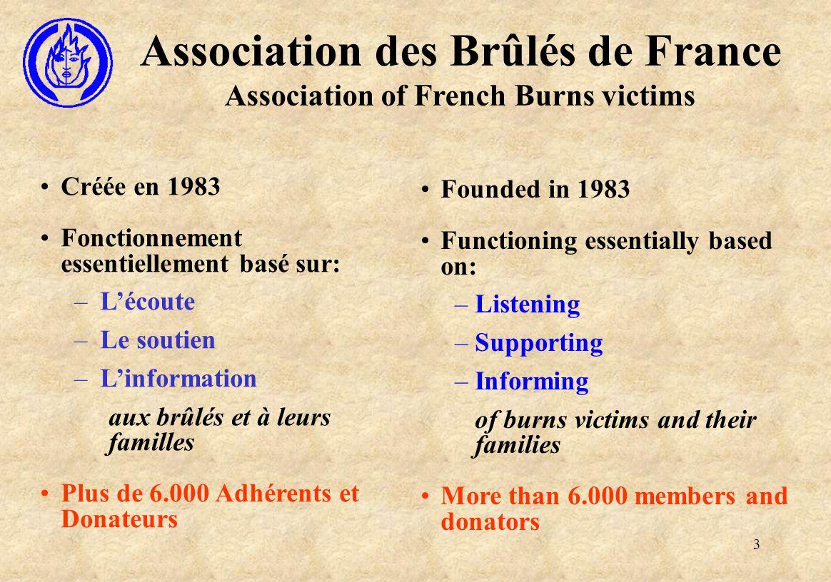 3 Créée en 1983 Fonctionnement essentiellement basé sur: –Lécoute –Le soutien –Linformation aux brûlés et à leurs familles Plus de 6.000 Adhérents et