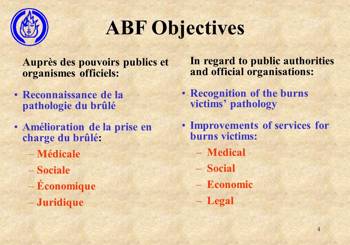 4 ABF Objectives Auprès des pouvoirs publics et organismes officiels: Reconnaissance de la pathologie du brûlé Amélioration de la prise en charge du b