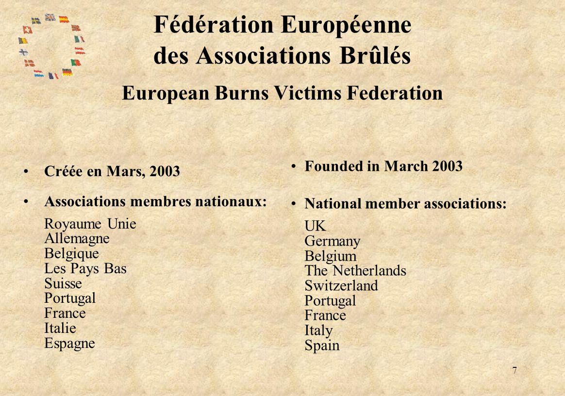 7 Fédération Européenne des Associations Brûlés European Burns Victims Federation Créée en Mars, 2003 Associations membres nationaux: Royaume Unie All