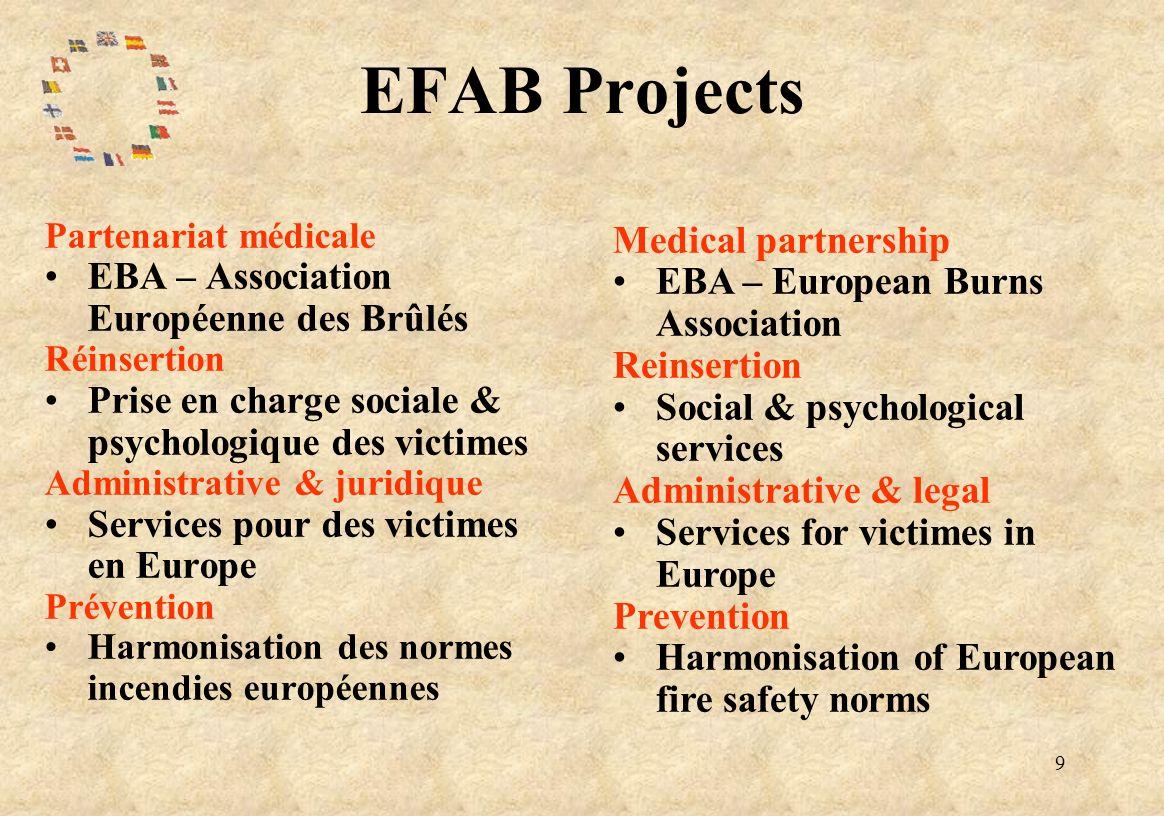 9 EFAB Projects Partenariat médicale EBA – Association Européenne des Brûlés Réinsertion Prise en charge sociale & psychologique des victimes Administ