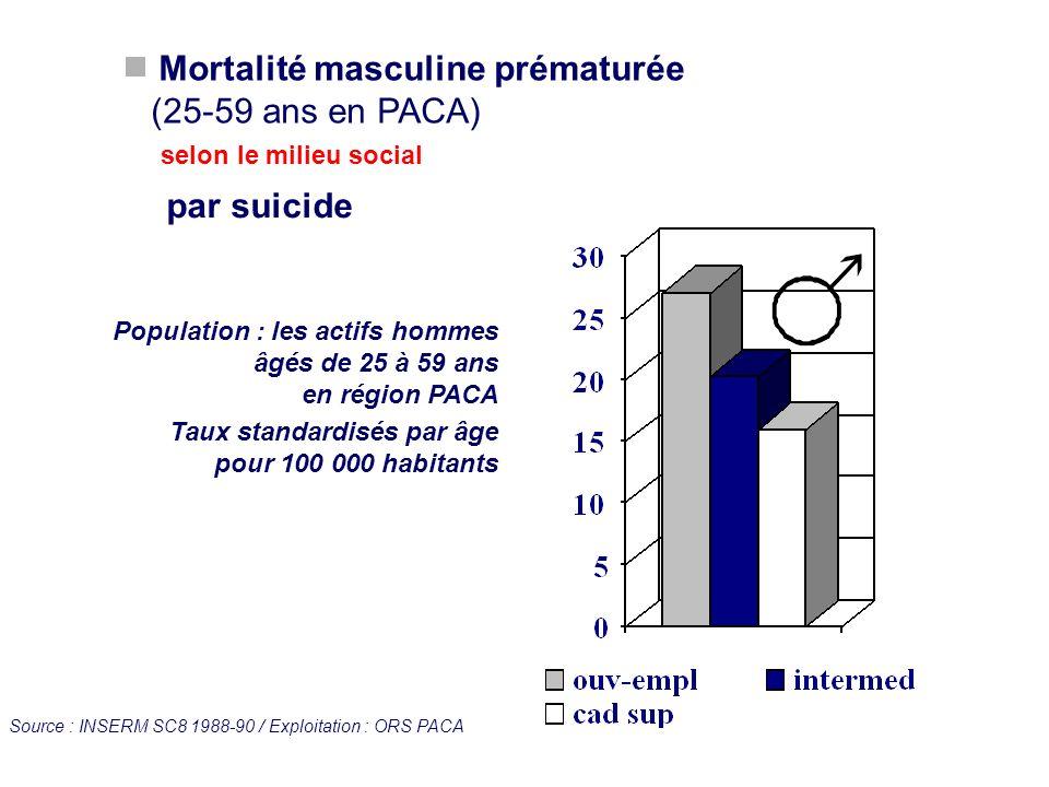 Population : les actifs hommes âgés de 25 à 59 ans en région PACA Taux standardisés par âge pour 100 000 habitants Source : INSERM SC8 1988-90 / Explo