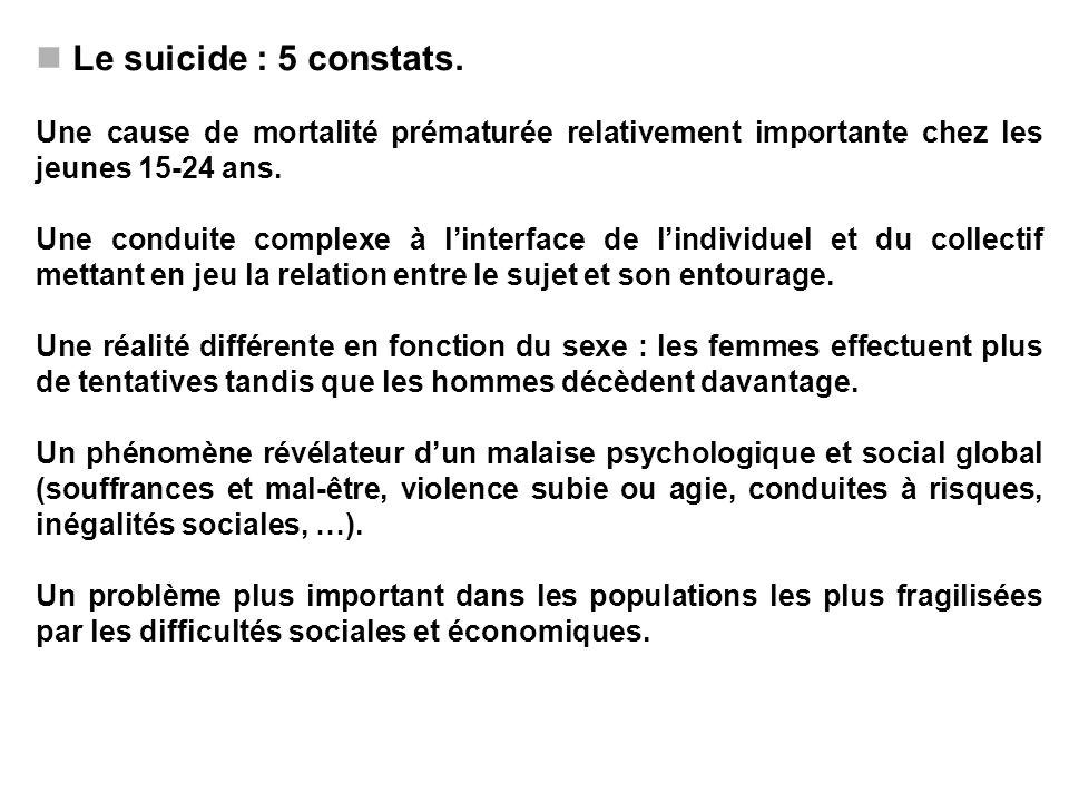 Le suicide : 5 constats. Une cause de mortalité prématurée relativement importante chez les jeunes 15-24 ans. Une conduite complexe à linterface de li
