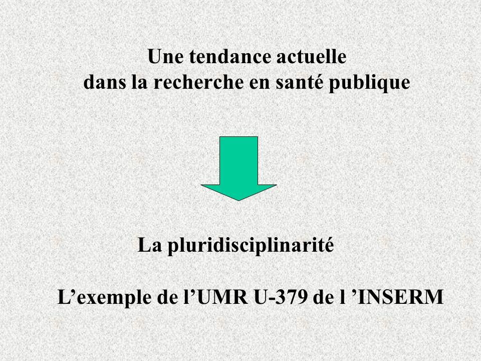 Une tendance actuelle dans la recherche en santé publique La pluridisciplinarité Lexemple de lUMR U-379 de l INSERM