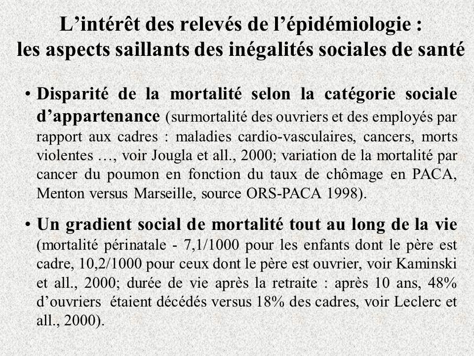 Lintérêt des relevés de lépidémiologie : les aspects saillants des inégalités sociales de santé Disparité de la mortalité selon la catégorie sociale d