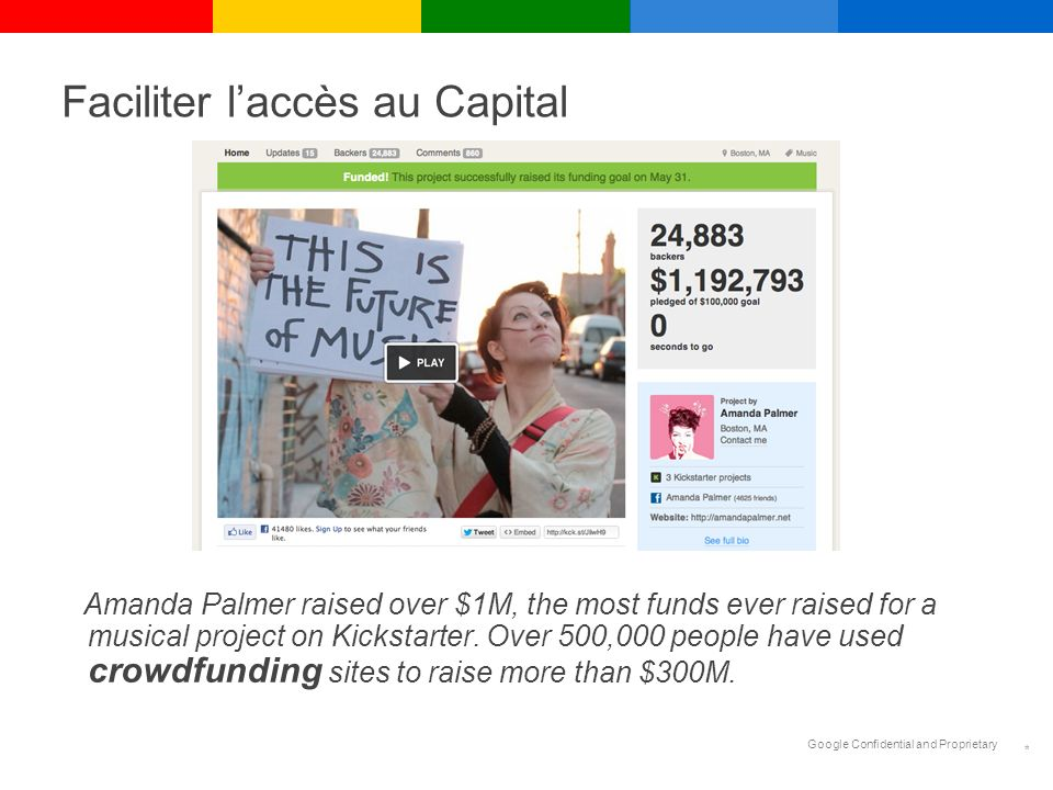 * Google Confidential and Proprietary Amanda Palmer raised over $1M, the most funds ever raised for a musical project on Kickstarter. Over 500,000 peo