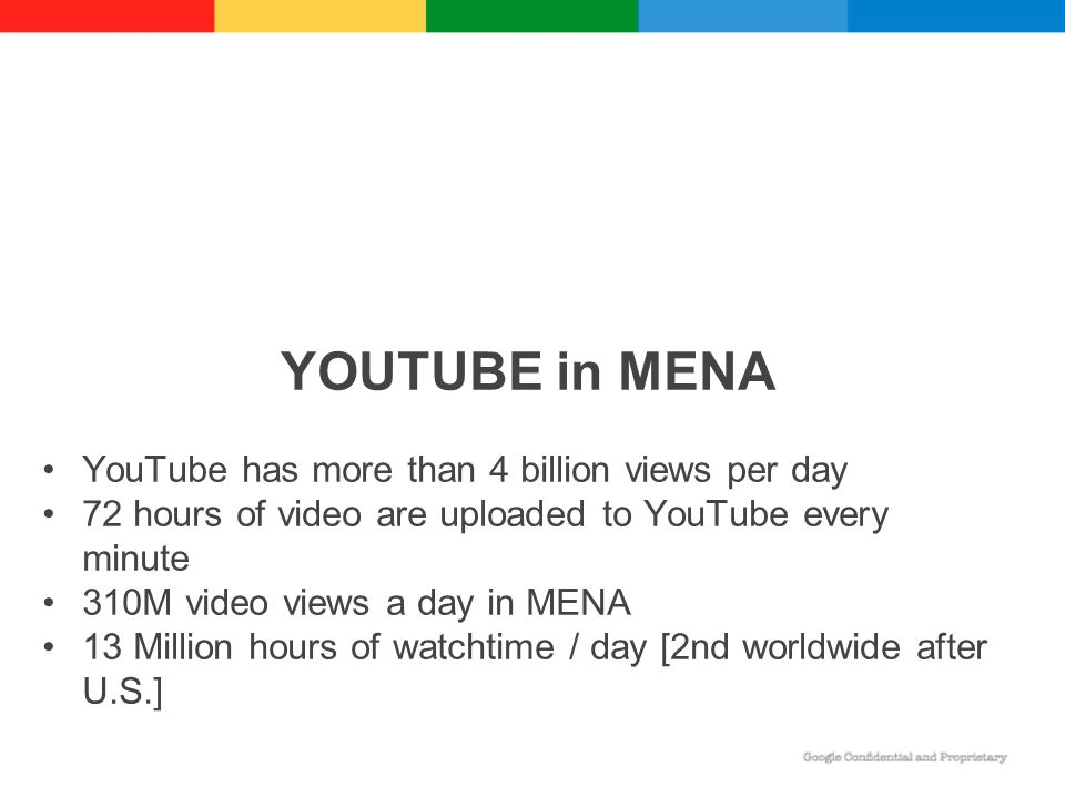 YOUTUBE in MENA YouTube has more than 4 billion views per day 72 hours of video are uploaded to YouTube every minute 310M video views a day in MENA 13