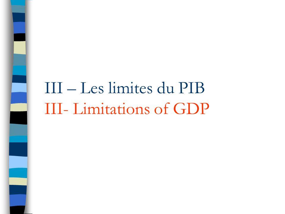 III – Les limites du PIB III- Limitations of GDP