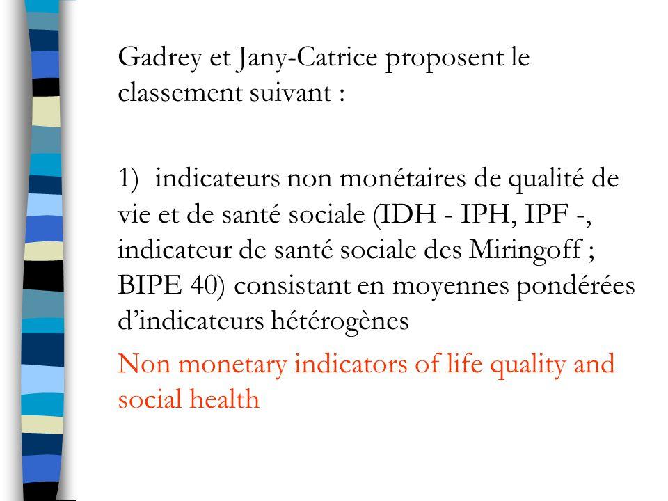 Gadrey et Jany-Catrice proposent le classement suivant : 1) indicateurs non monétaires de qualité de vie et de santé sociale (IDH - IPH, IPF -, indicateur de santé sociale des Miringoff ; BIPE 40) consistant en moyennes pondérées dindicateurs hétérogènes Non monetary indicators of life quality and social health