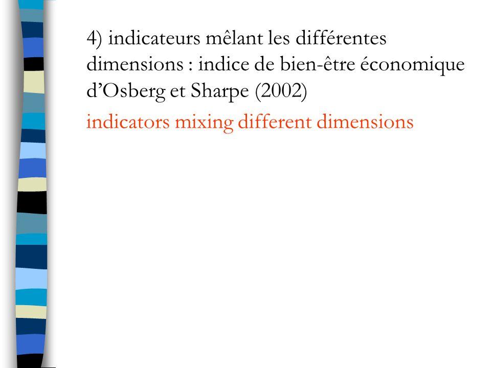 4) indicateurs mêlant les différentes dimensions : indice de bien-être économique dOsberg et Sharpe (2002) indicators mixing different dimensions