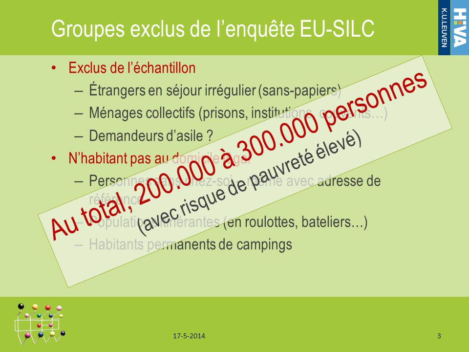 Groupes exclus de lenquête EU-SILC Exclus de léchantillon – Étrangers en séjour irrégulier (sans-papiers) – Ménages collectifs (prisons, institutions, couvents…) – Demandeurs dasile .