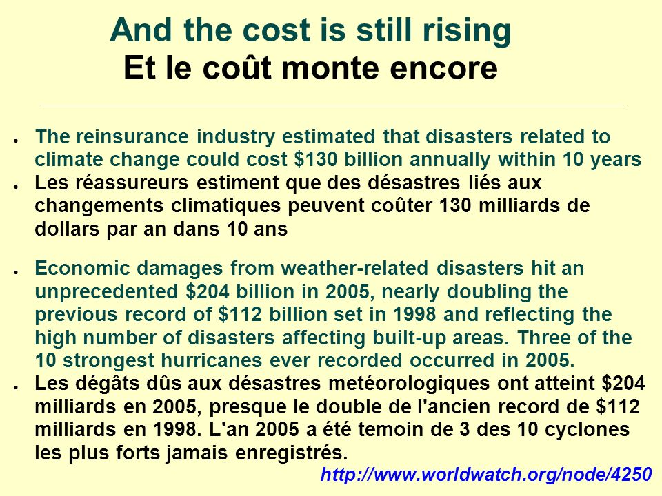 And the cost is still rising Et le coût monte encore The reinsurance industry estimated that disasters related to climate change could cost $130 billi