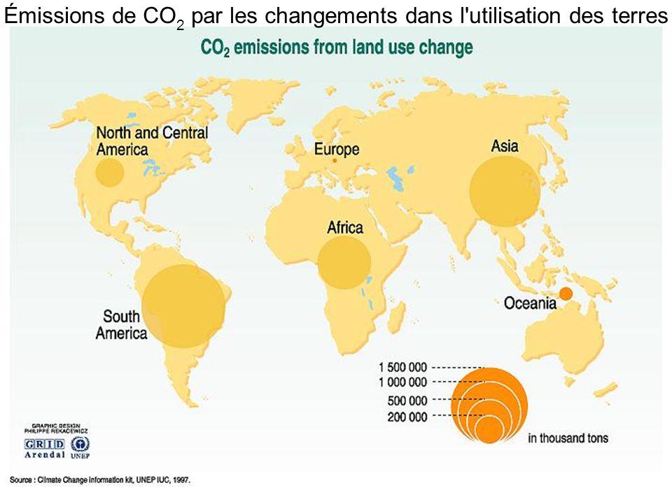 Émissions de CO 2 par les changements dans l utilisation des terres