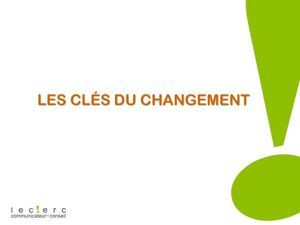 LES CLÉS DU CHANGEMENT