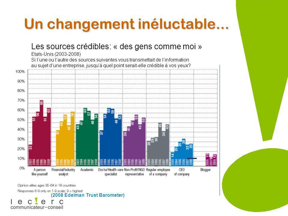 (2008 Edelman Trust Barometer) Un changement inéluctable...