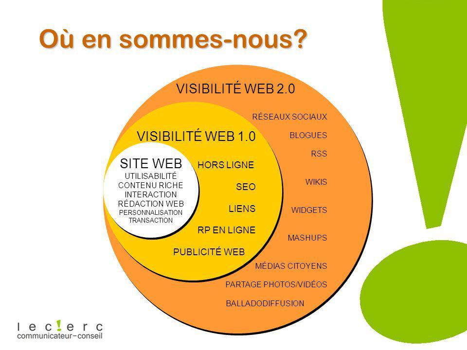 VISIBILITÉ WEB 2.0 RÉSEAUX SOCIAUX BLOGUES RSS WIKIS WIDGETS MASHUPS MÉDIAS CITOYENS PARTAGE PHOTOS/VIDÉOS BALLADODIFFUSION VISIBILITÉ WEB 2.0 RÉSEAUX SOCIAUX BLOGUES RSS WIKIS WIDGETS MASHUPS MÉDIAS CITOYENS PARTAGE PHOTOS/VIDÉOS BALLADODIFFUSION Où en sommes-nous.