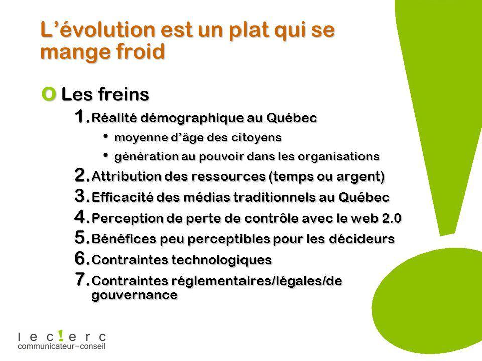 Lévolution est un plat qui se mange froid o Les freins 1.