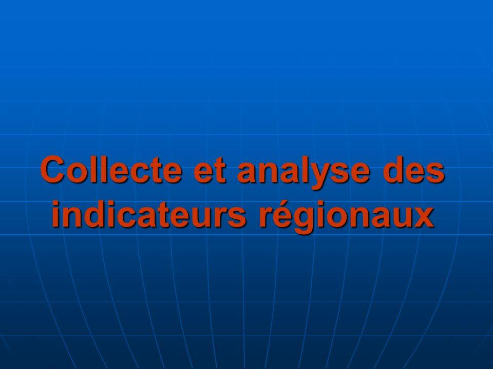 Collecte et analyse des indicateurs régionaux