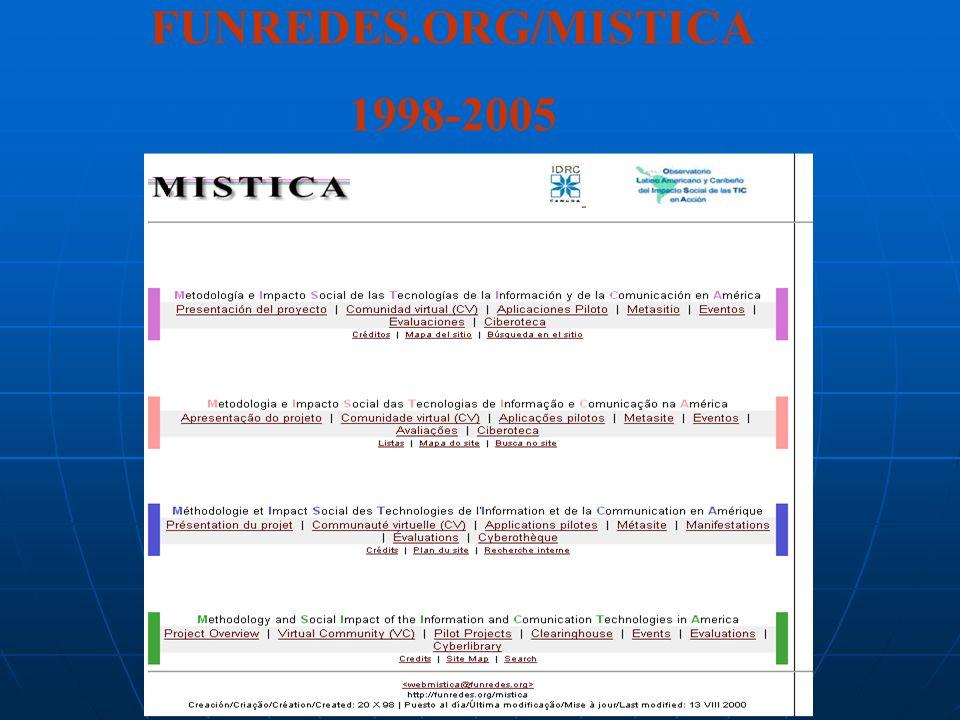 FUNREDES.ORG/MISTICA 1998-2005