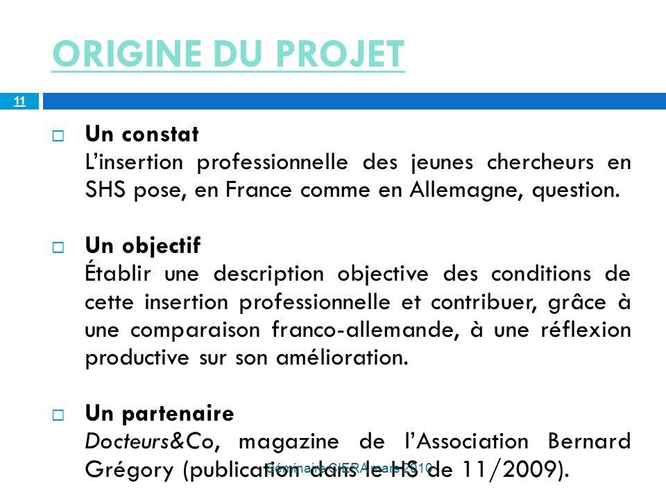 ORIGINE DU PROJET Un constat Linsertion professionnelle des jeunes chercheurs en SHS pose, en France comme en Allemagne, question.