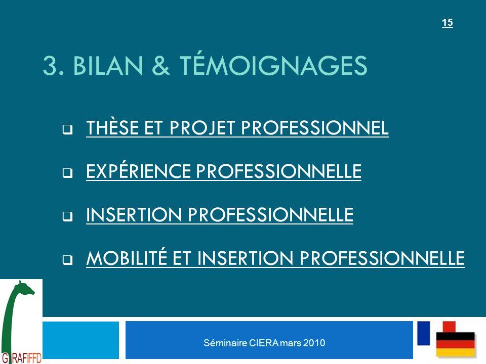 3. BILAN & TÉMOIGNAGES THÈSE ET PROJET PROFESSIONNEL EXPÉRIENCE PROFESSIONNELLE INSERTION PROFESSIONNELLE MOBILITÉ ET INSERTION PROFESSIONNELLE Sémina