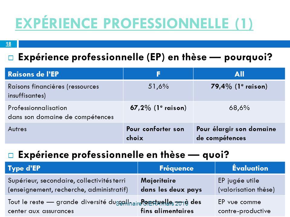 Expérience professionnelle (EP) en thèse pourquoi.