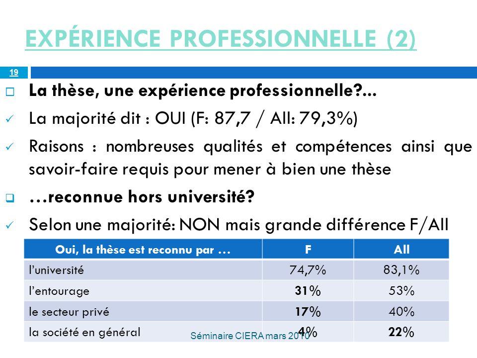 EXPÉRIENCE PROFESSIONNELLE (2) La thèse, une expérience professionnelle ...