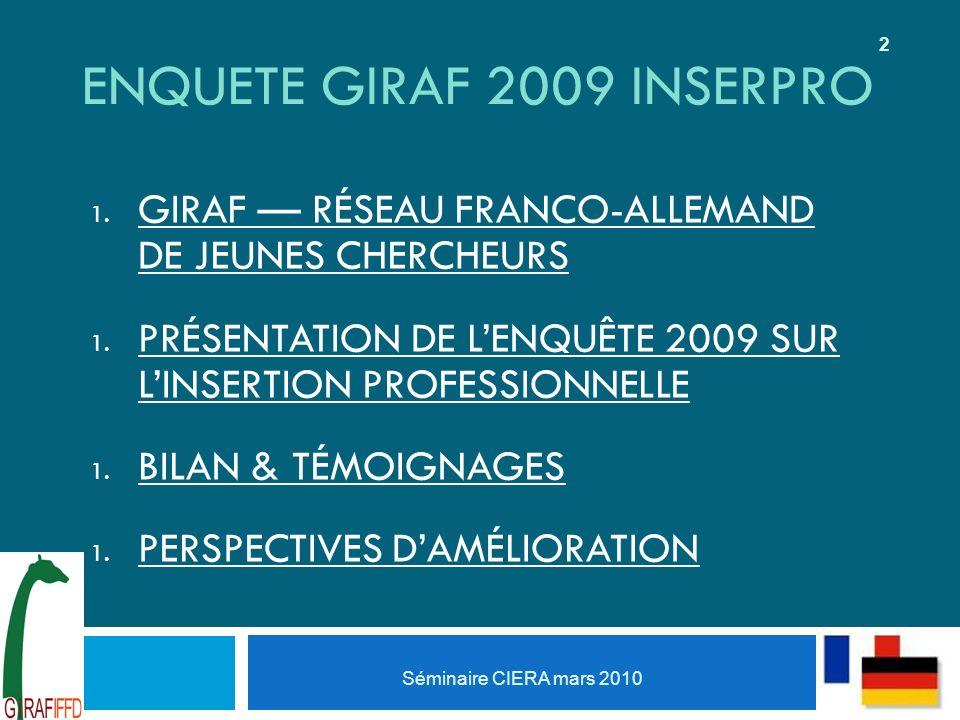 ENQUETE GIRAF 2009 INSERPRO 1.