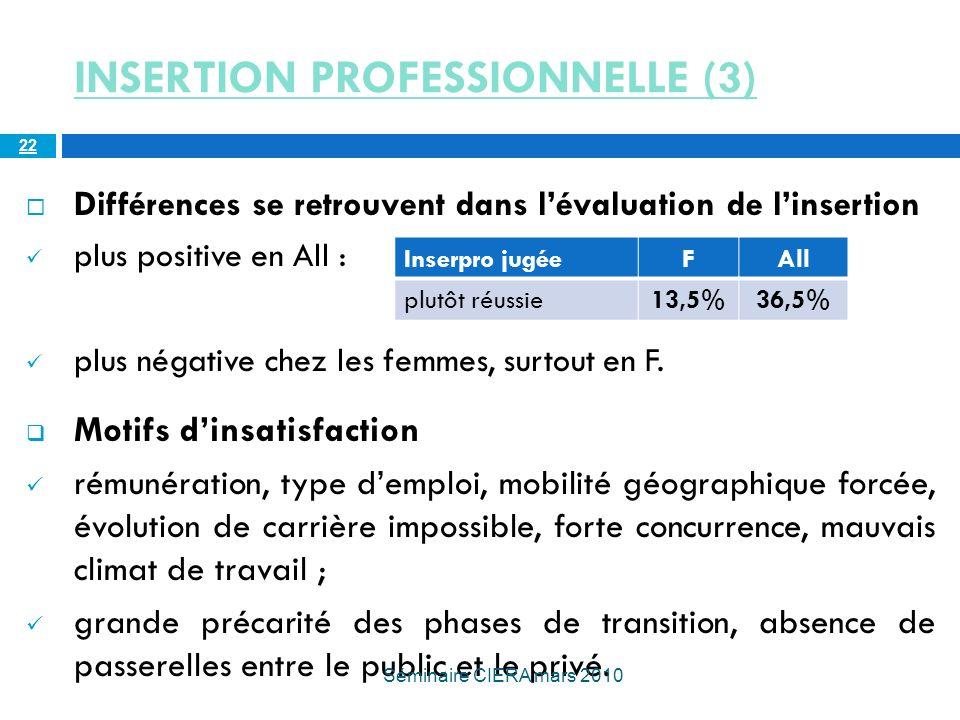 INSERTION PROFESSIONNELLE (3) Différences se retrouvent dans lévaluation de linsertion plus positive en All : plus négative chez les femmes, surtout en F.