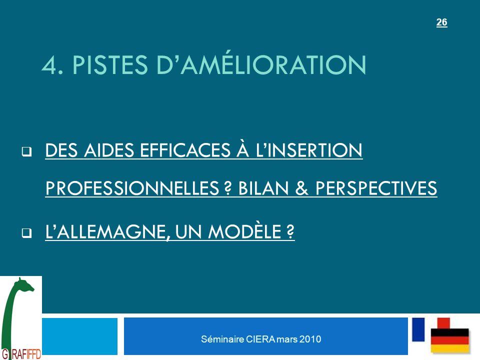4. PISTES DAMÉLIORATION DES AIDES EFFICACES À LINSERTION PROFESSIONNELLES .