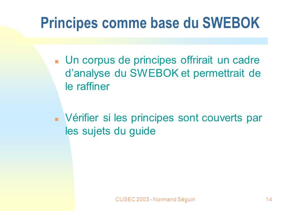 CUSEC 2003 - Normand Séguin14 Principes comme base du SWEBOK n Un corpus de principes offrirait un cadre danalyse du SWEBOK et permettrait de le raffiner n Vérifier si les principes sont couverts par les sujets du guide