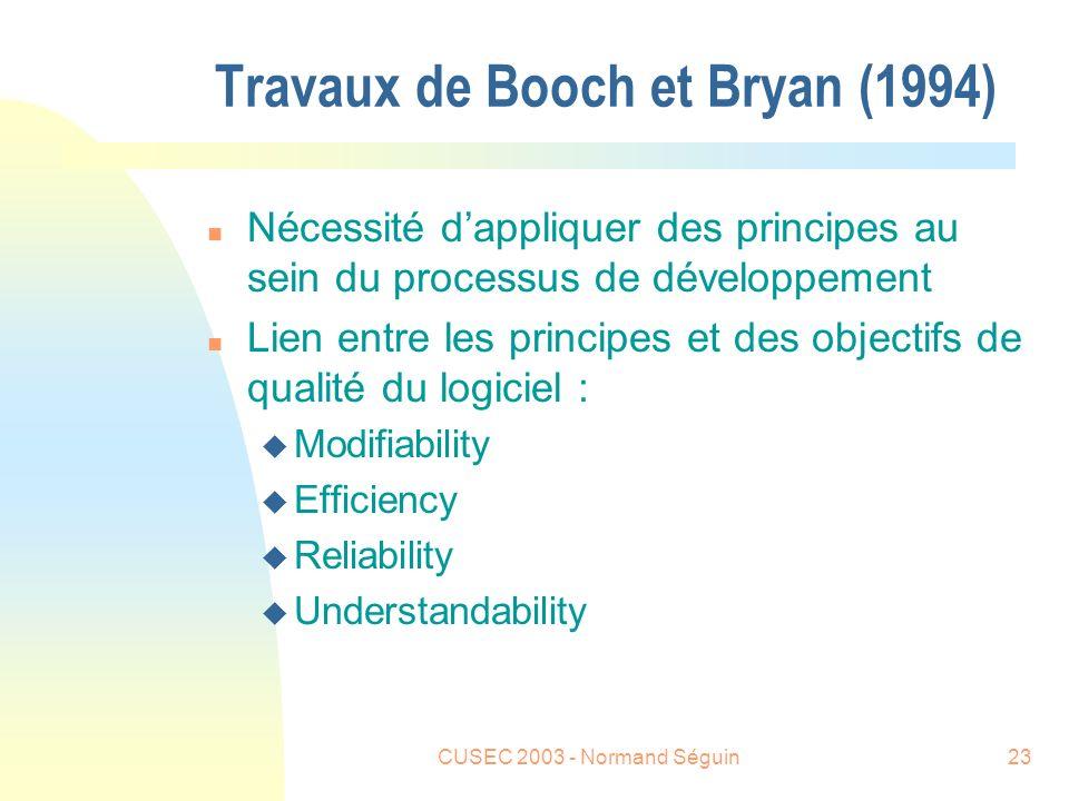 CUSEC 2003 - Normand Séguin23 Travaux de Booch et Bryan (1994) n Nécessité dappliquer des principes au sein du processus de développement n Lien entre les principes et des objectifs de qualité du logiciel : u Modifiability u Efficiency u Reliability u Understandability