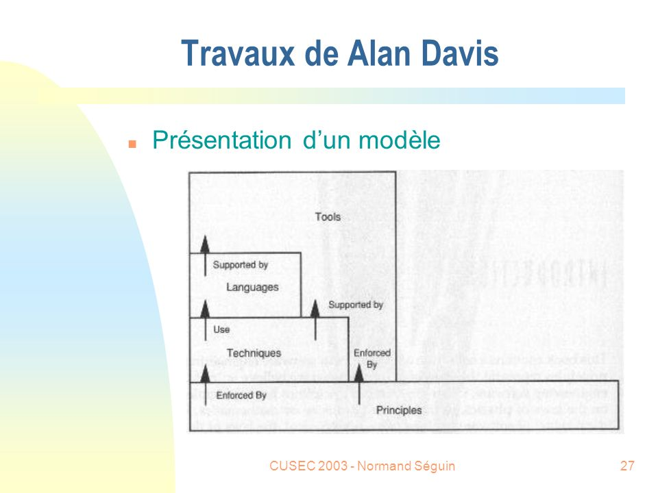 CUSEC 2003 - Normand Séguin27 Travaux de Alan Davis n Présentation dun modèle