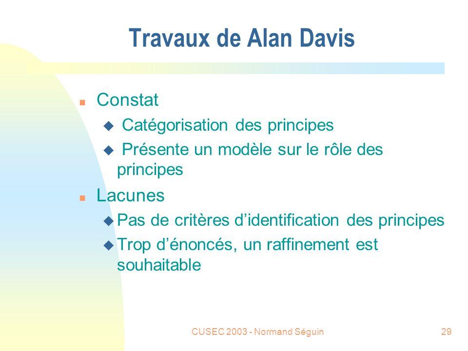 CUSEC 2003 - Normand Séguin29 Travaux de Alan Davis n Constat u Catégorisation des principes u Présente un modèle sur le rôle des principes n Lacunes u Pas de critères didentification des principes u Trop dénoncés, un raffinement est souhaitable