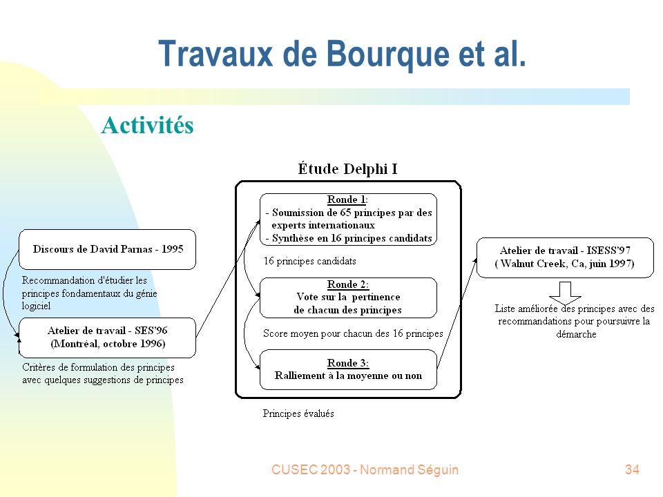 CUSEC 2003 - Normand Séguin34 Travaux de Bourque et al. Activités