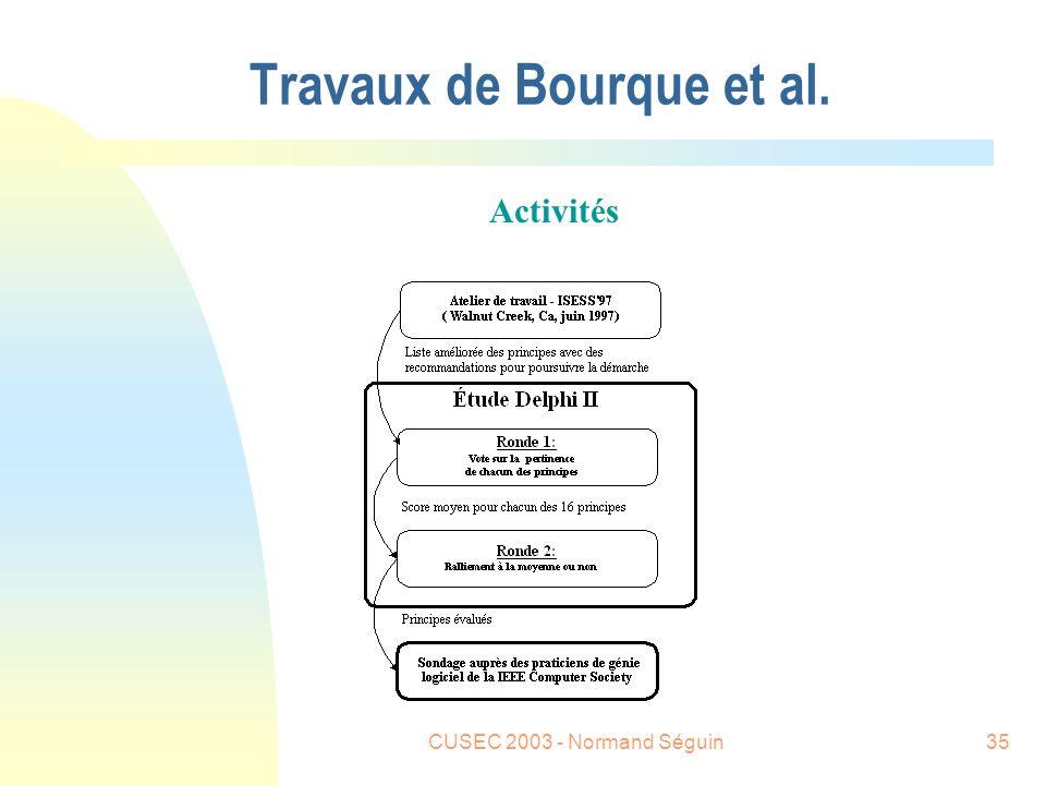 CUSEC 2003 - Normand Séguin35 Travaux de Bourque et al. Activités
