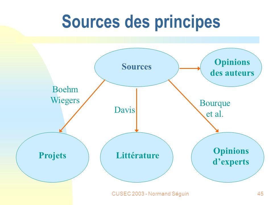 CUSEC 2003 - Normand Séguin45 Sources des principes Sources Opinions des auteurs ProjetsLittérature Opinions dexperts Boehm Wiegers Davis Bourque et al.