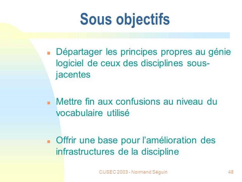 CUSEC 2003 - Normand Séguin48 Sous objectifs n Départager les principes propres au génie logiciel de ceux des disciplines sous- jacentes n Mettre fin aux confusions au niveau du vocabulaire utilisé n Offrir une base pour lamélioration des infrastructures de la discipline