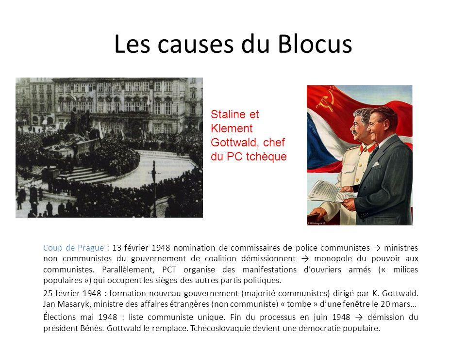 Les causes du Blocus Coup de Prague : 13 février 1948 nomination de commissaires de police communistes ministres non communistes du gouvernement de co