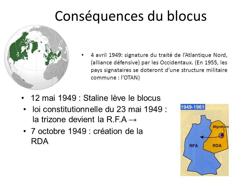 Conséquences du blocus 4 avril 1949: signature du traité de lAtlantique Nord, (alliance défensive) par les Occidentaux. (En 1955, les pays signataires