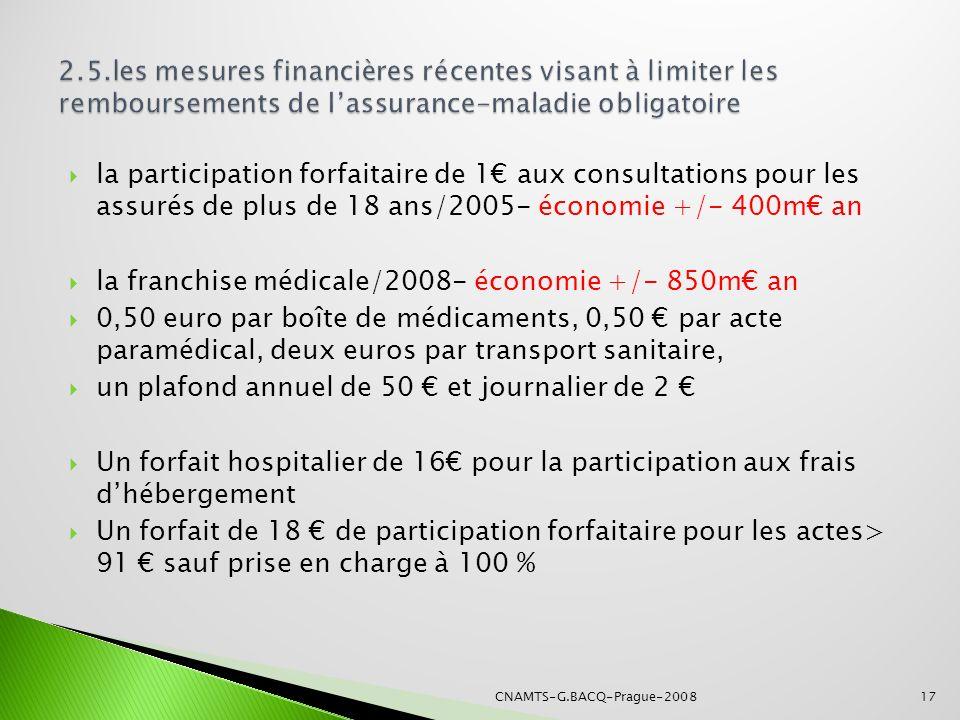 la participation forfaitaire de 1 aux consultations pour les assurés de plus de 18 ans/2005- économie +/- 400m an la franchise médicale/2008- économie