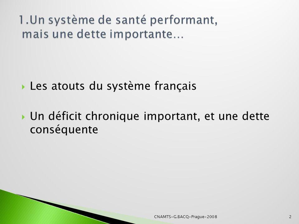 Les atouts du système français Un déficit chronique important, et une dette conséquente 2CNAMTS-G.BACQ-Prague-2008