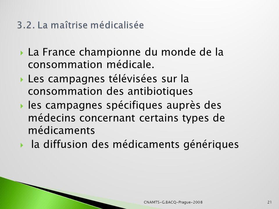 La France championne du monde de la consommation médicale. Les campagnes télévisées sur la consommation des antibiotiques les campagnes spécifiques au