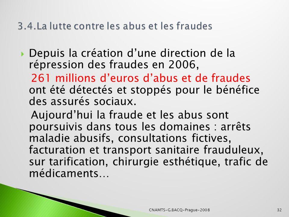 Depuis la création dune direction de la répression des fraudes en 2006, 261 millions deuros dabus et de fraudes ont été détectés et stoppés pour le bé
