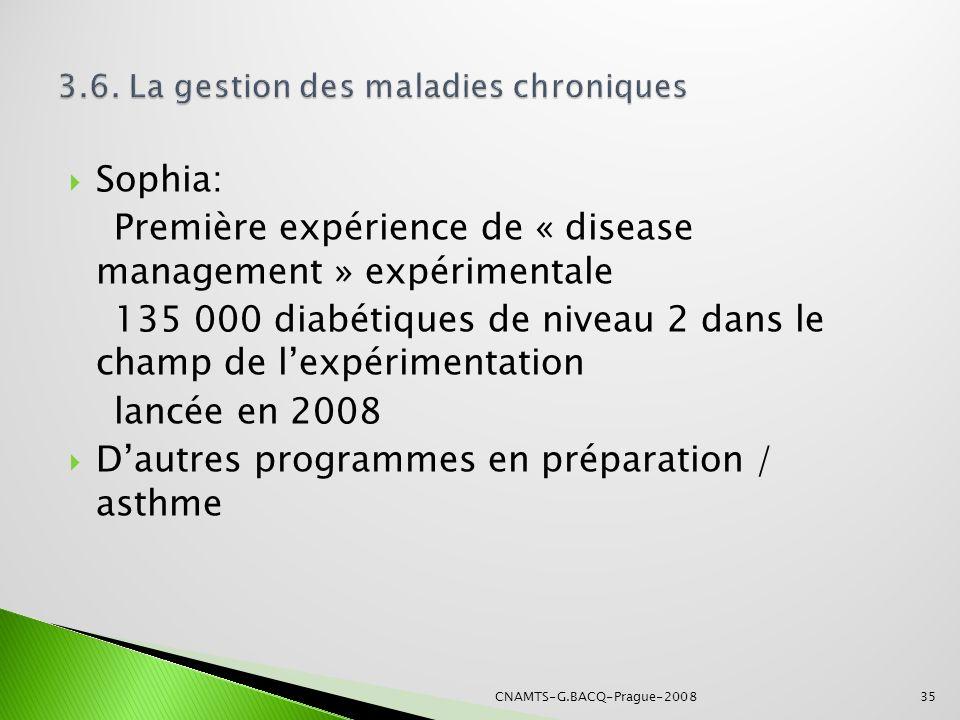 Sophia: Première expérience de « disease management » expérimentale 135 000 diabétiques de niveau 2 dans le champ de lexpérimentation lancée en 2008 D