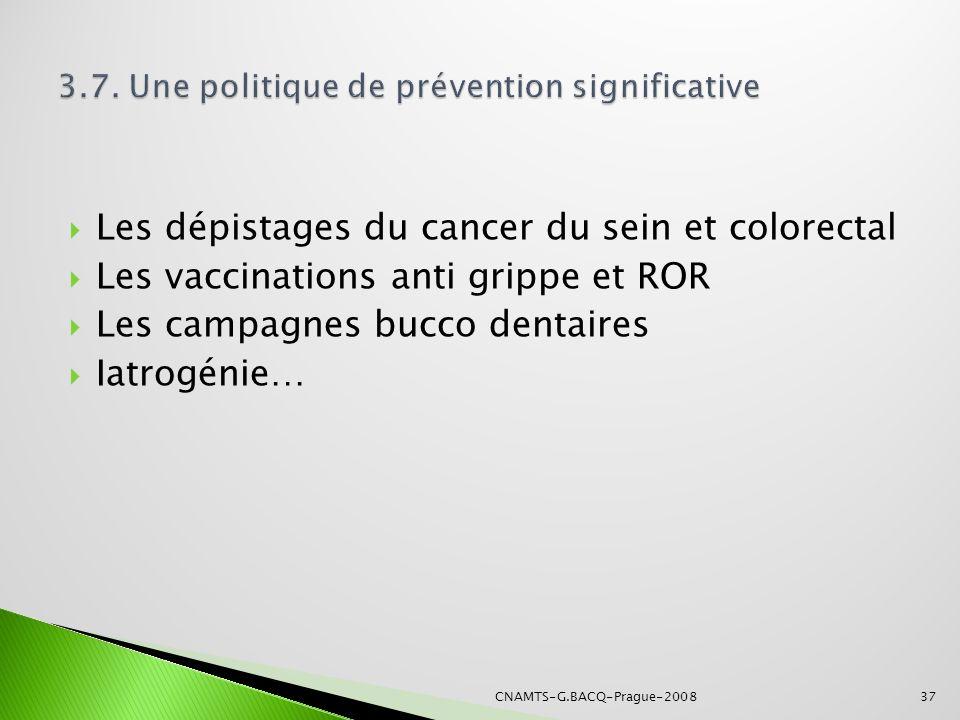 Les dépistages du cancer du sein et colorectal Les vaccinations anti grippe et ROR Les campagnes bucco dentaires Iatrogénie… 37CNAMTS-G.BACQ-Prague-20