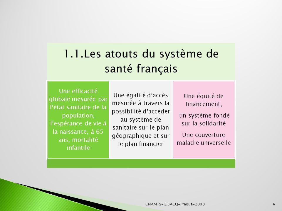 1.1.Les atouts du système de santé français Une efficacité globale mesurée par létat sanitaire de la population, lespérance de vie à la naissance, à 6