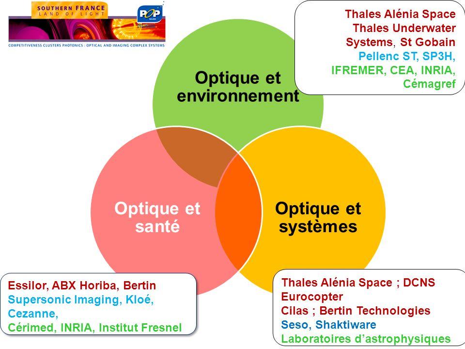11 Optique et environnement Optique et systèmes Optique et santé Thales Alénia Space ; DCNS Eurocopter Cilas ; Bertin Technologies Seso, Shaktiware La